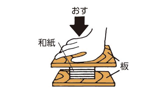 和紙染め6-1