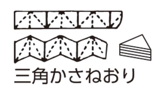 和紙染め3-2